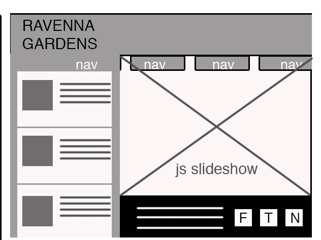 desktop wire frame for ravenna gardens