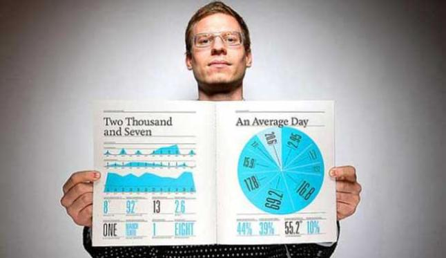 Nicholas Felton and his personal infographic