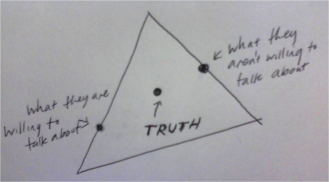 truth in interviewing triangulate your questions