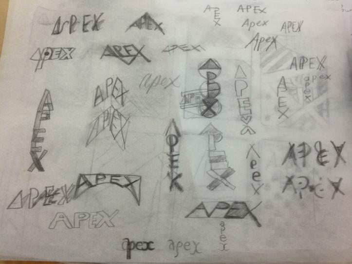 Apex display type thumbnails