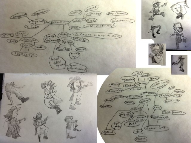 word map and initial sketching